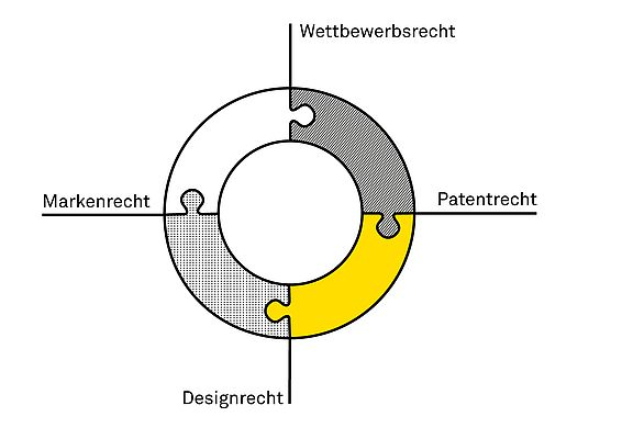 BARDEHLE-PAGENBERG_areas-of-law-DE.jpg