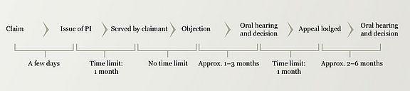 01a_OV_Preliminary_injunction_patent_EN_v04.jpg